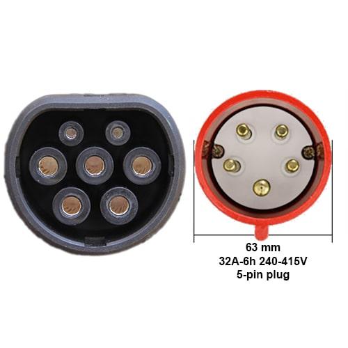 3-EV EVSE Typ 2 (3x32A) IP65 Laddkabel med kontrollbox